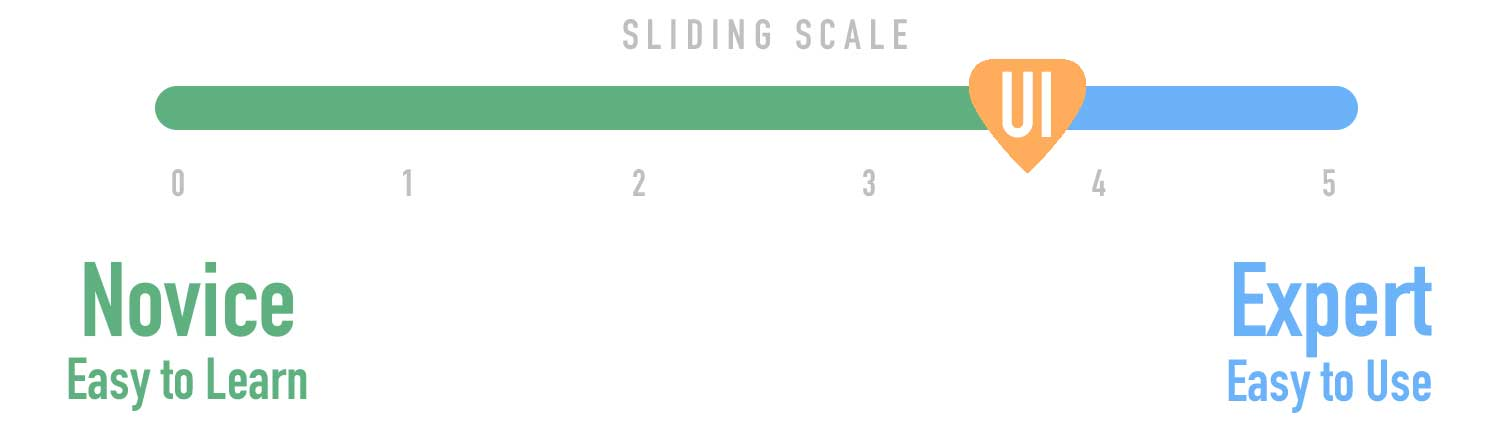 expert vs novice UI Design Sliding Scale